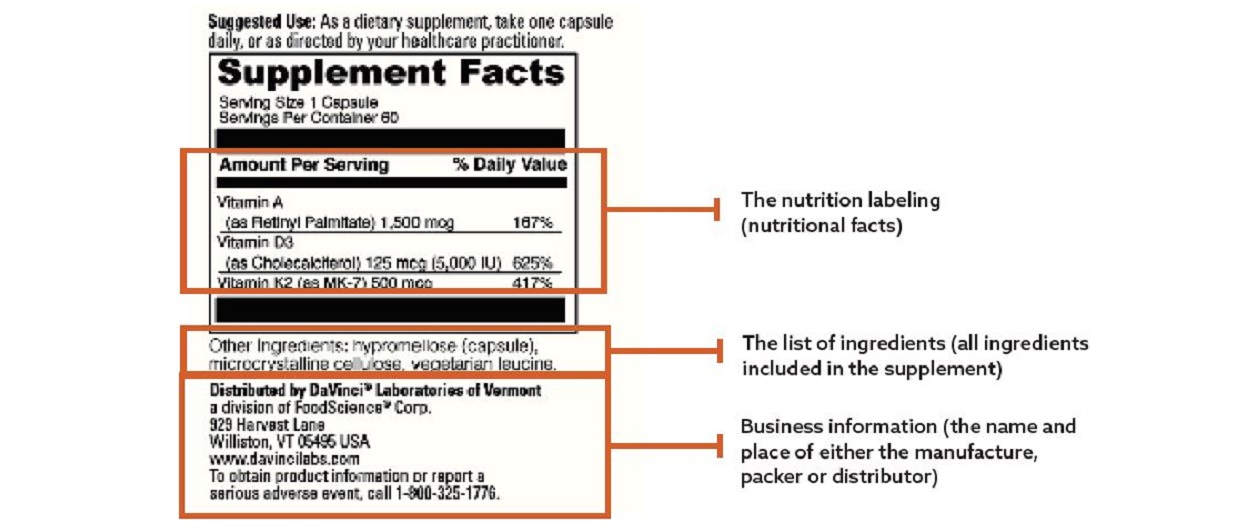 supplements to private label